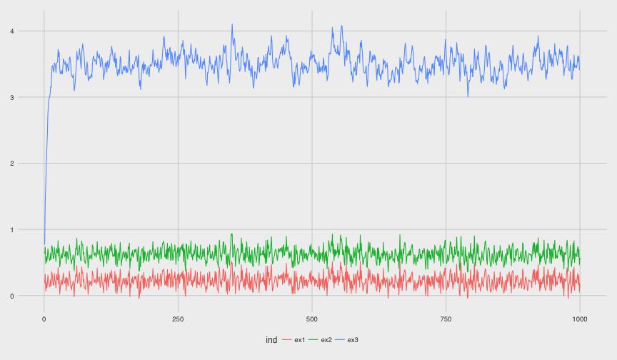 plot of chunk r-lang-filter-2